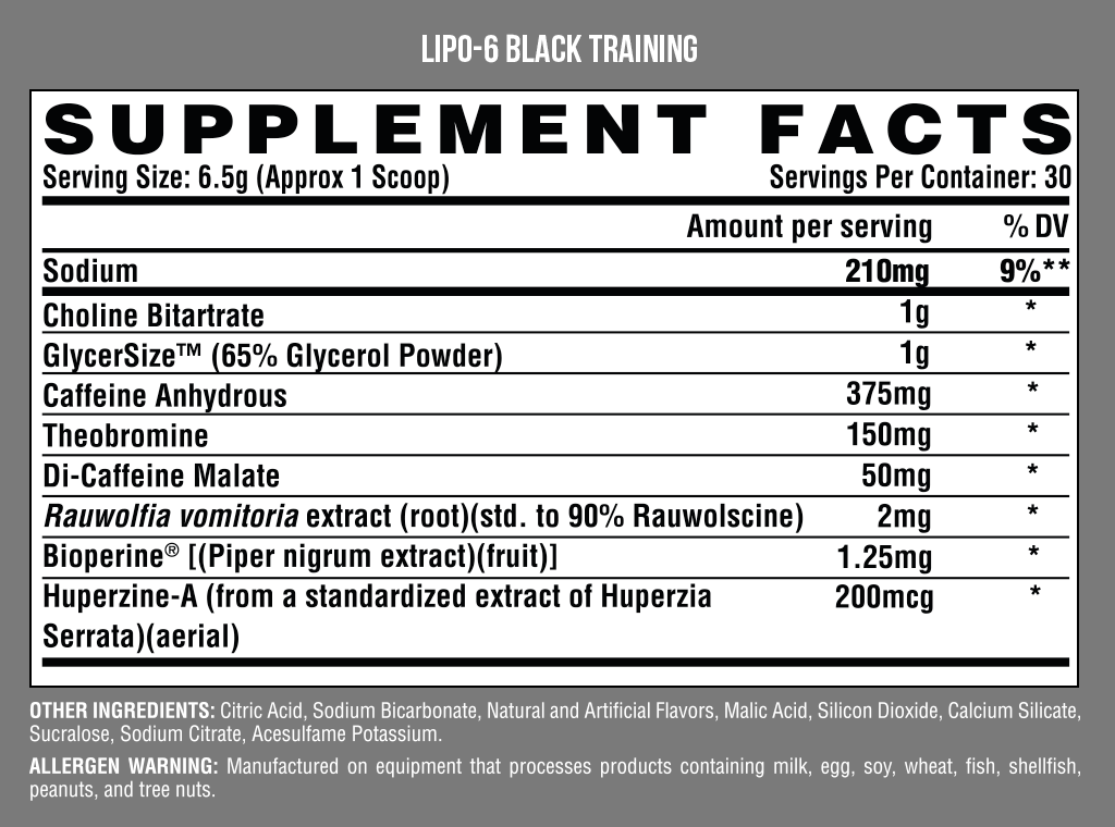 Công thức Lipo-6 black training thực sự mạnh mẽ với những thông số thành phần ấn tượng.