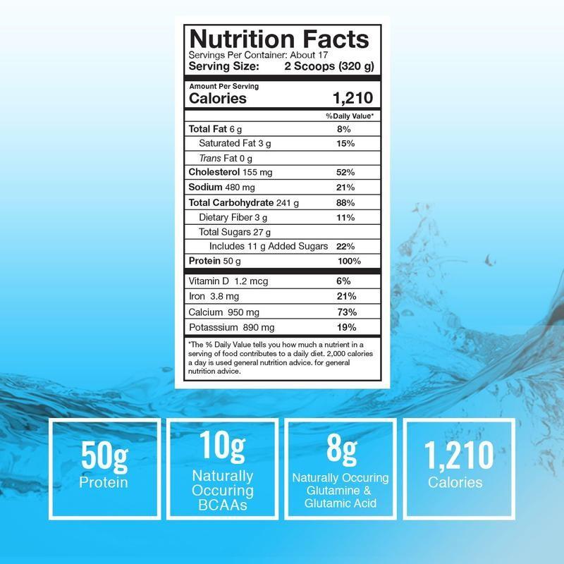 Thành phần dinh dưỡng của RSP TrueGain